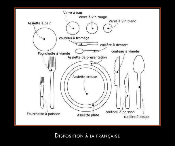 La-disposition-a-la-francaise