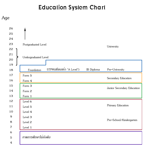 educateion-system3