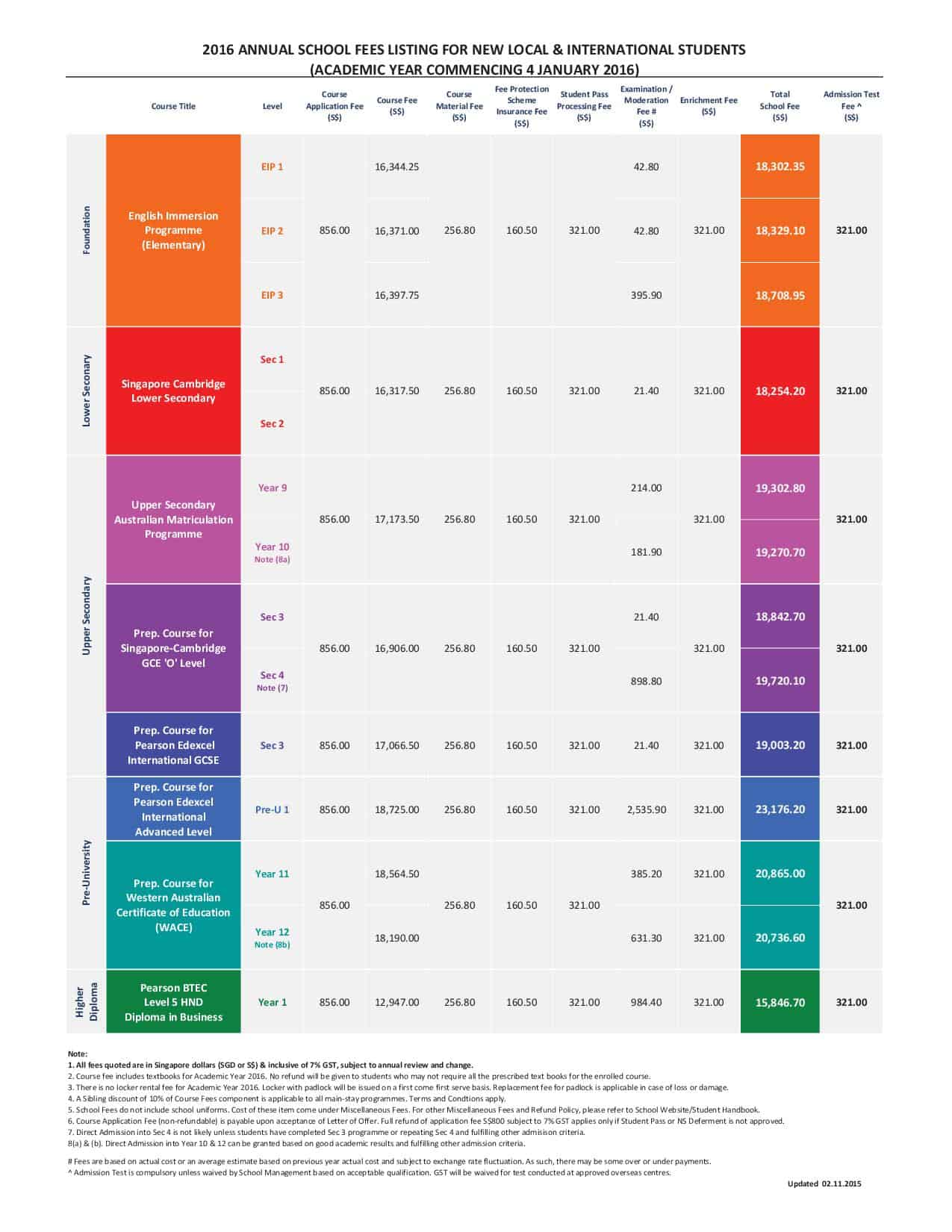 2016-Semester-One-Term-1-Fee-Schedule-English