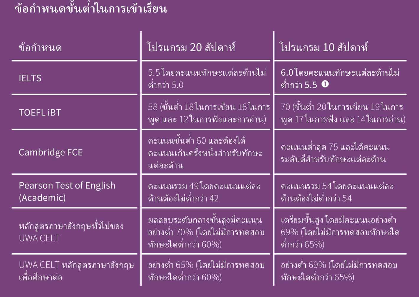 ��������������������������������������������������������������������� university of