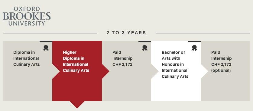 Higher-Diploma-Cul-IMI