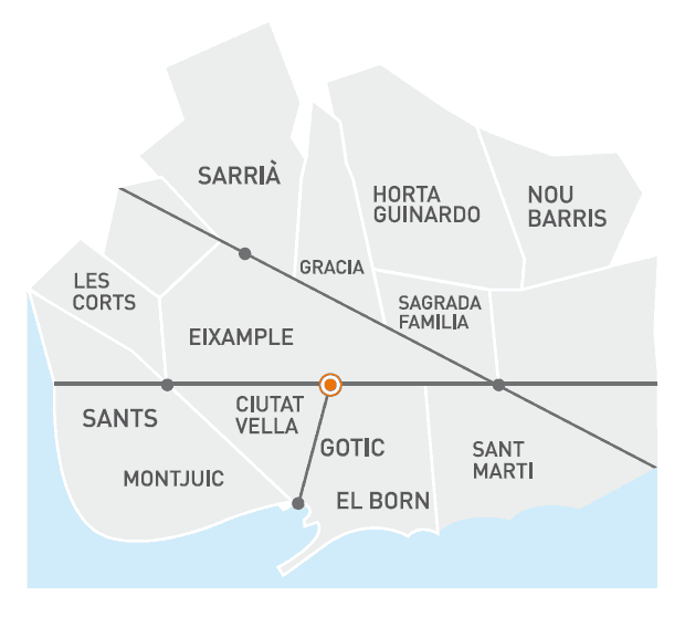 Map-Barcelona