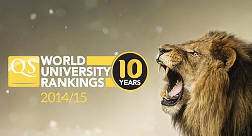 อันดับมหาวิทยาลัยโลก