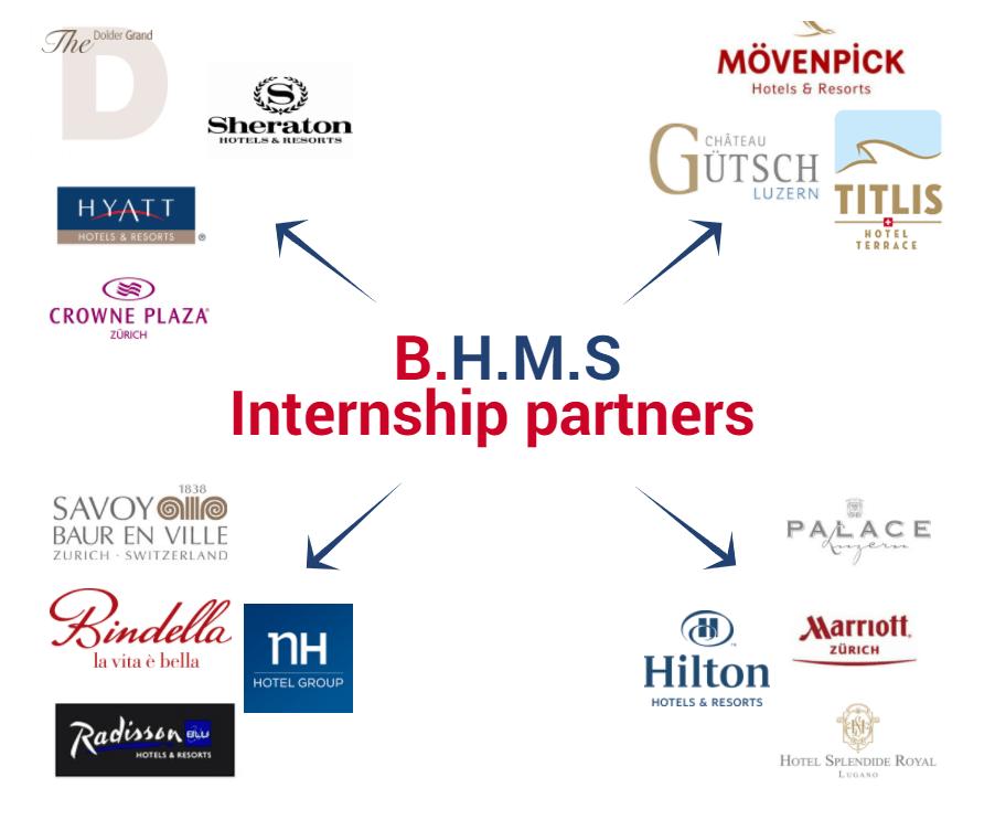 Partner ของ BHMS สวิตเซอร์แลนด์