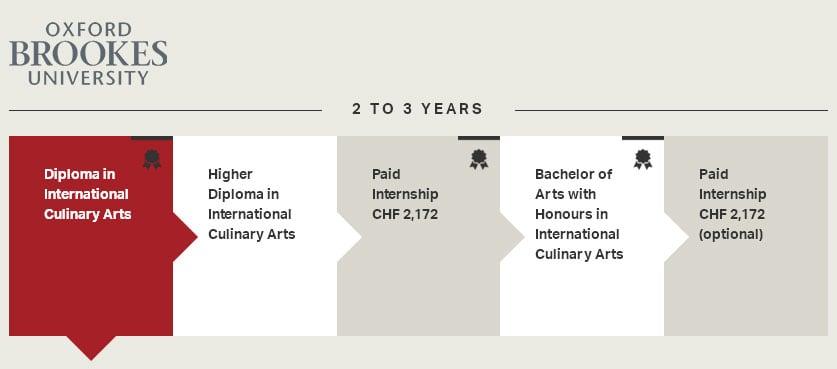 Diploma-Cul-IMI