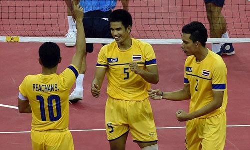 ประวัติกีฬาตะกร้อ ทีมชาติไทย