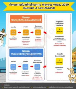 Work and Holiday Visa 2562