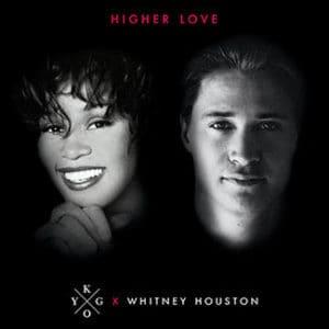 แปลเพลง Higher Love - Kygo & Whitney Houston