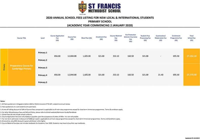 ST Francis Methodist School - Price list 2020 - Primary