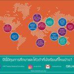 ทุนสำหรับน้องๆ ม.ปลายเพื่อศึกษาต่อต่างประเทศ จาก UWC Thailand